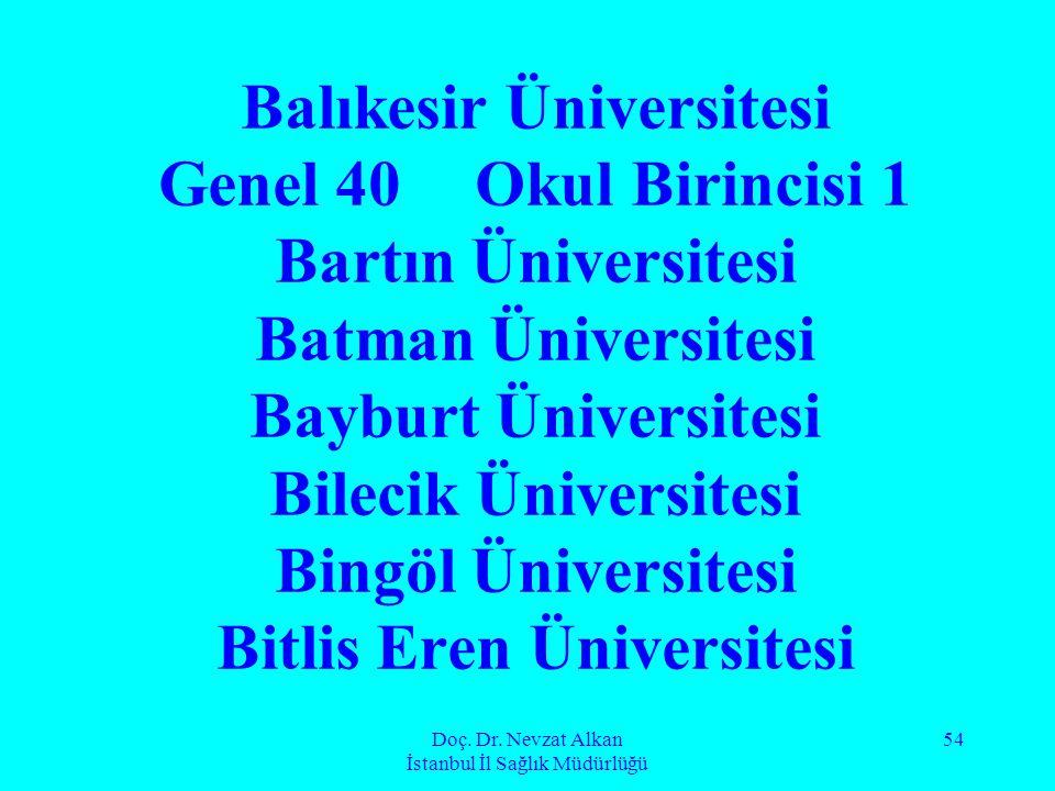 Doç. Dr. Nevzat Alkan İstanbul İl Sağlık Müdürlüğü 54 Balıkesir Üniversitesi Genel 40Okul Birincisi 1 Bartın Üniversitesi Batman Üniversitesi Bayburt
