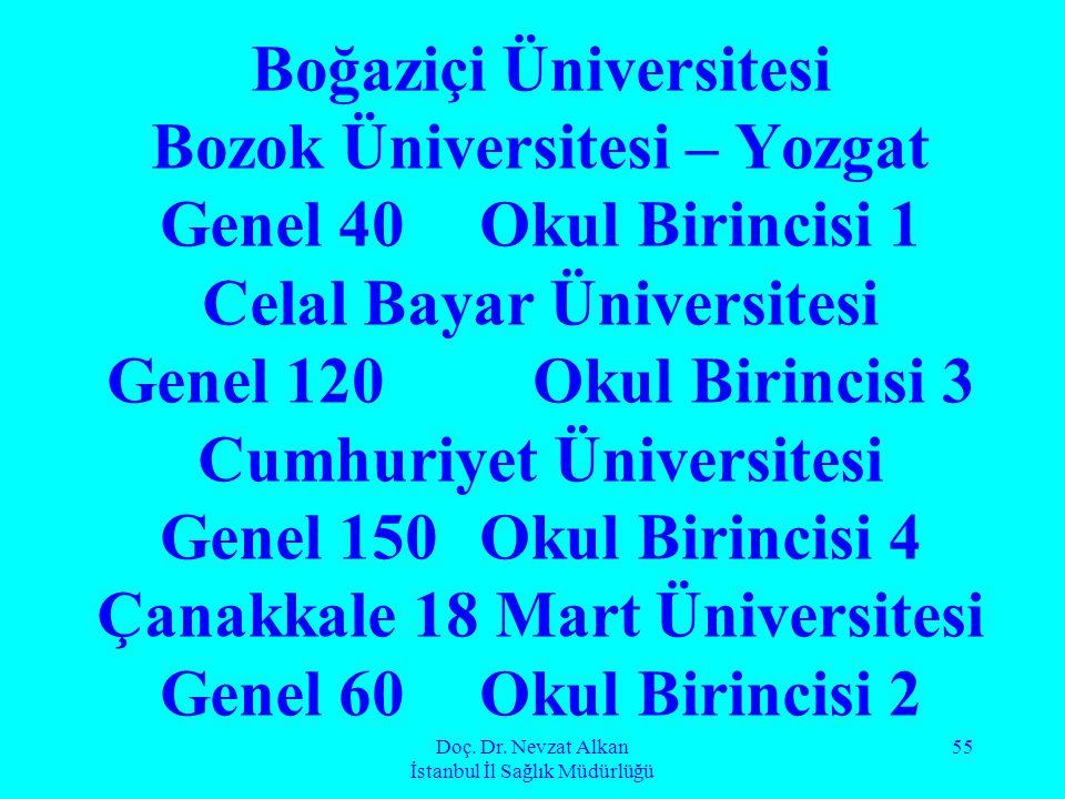 Doç. Dr. Nevzat Alkan İstanbul İl Sağlık Müdürlüğü 55 Boğaziçi Üniversitesi Bozok Üniversitesi – Yozgat Genel 40Okul Birincisi 1 Celal Bayar Üniversit
