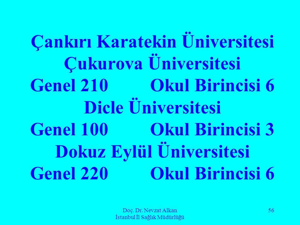 Doç. Dr. Nevzat Alkan İstanbul İl Sağlık Müdürlüğü 56 Çankırı Karatekin Üniversitesi Çukurova Üniversitesi Genel 210Okul Birincisi 6 Dicle Üniversites