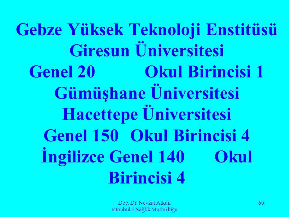 Doç. Dr. Nevzat Alkan İstanbul İl Sağlık Müdürlüğü 60 Gebze Yüksek Teknoloji Enstitüsü Giresun Üniversitesi Genel 20Okul Birincisi 1 Gümüşhane Ünivers