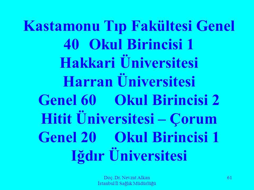 Doç. Dr. Nevzat Alkan İstanbul İl Sağlık Müdürlüğü 61 Kastamonu Tıp Fakültesi Genel 40 Okul Birincisi 1 Hakkari Üniversitesi Harran Üniversitesi Genel