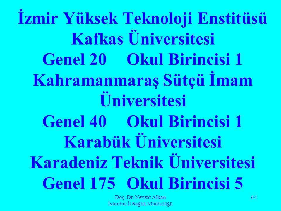 Doç. Dr. Nevzat Alkan İstanbul İl Sağlık Müdürlüğü 64 İzmir Yüksek Teknoloji Enstitüsü Kafkas Üniversitesi Genel 20 Okul Birincisi 1 Kahramanmaraş Süt