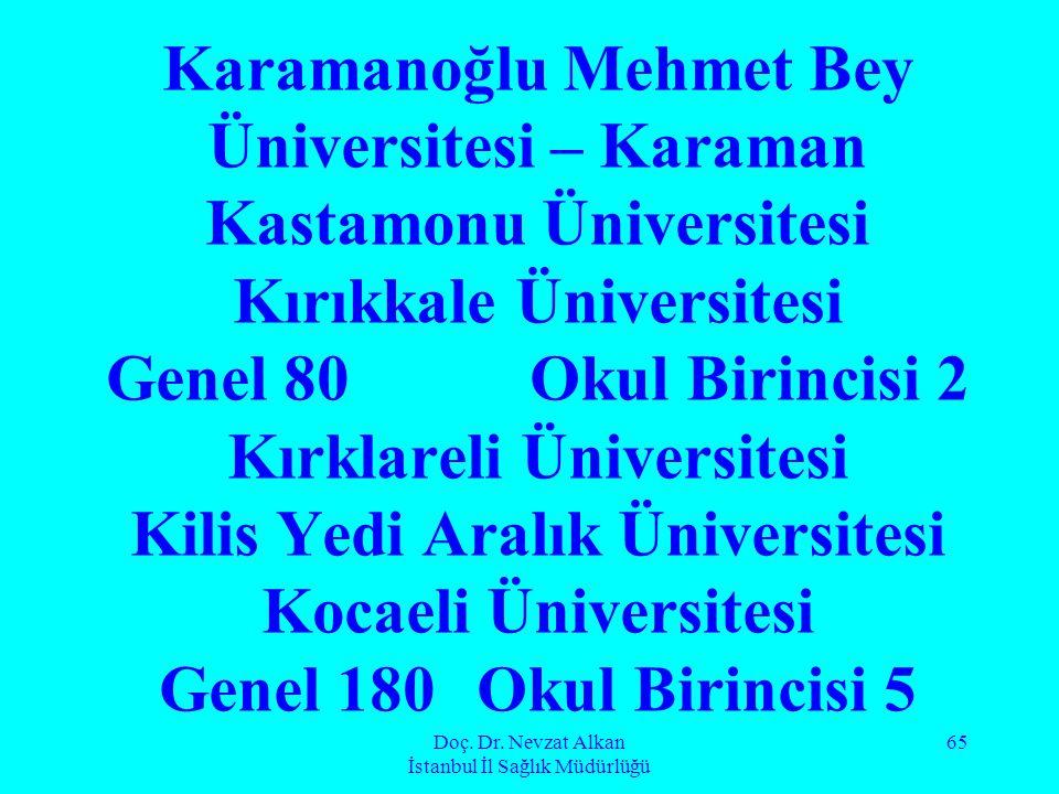 Doç. Dr. Nevzat Alkan İstanbul İl Sağlık Müdürlüğü 65 Karamanoğlu Mehmet Bey Üniversitesi – Karaman Kastamonu Üniversitesi Kırıkkale Üniversitesi Gene