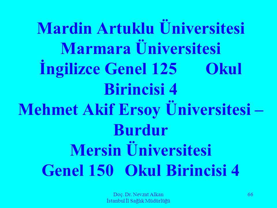 Doç. Dr. Nevzat Alkan İstanbul İl Sağlık Müdürlüğü 66 Mardin Artuklu Üniversitesi Marmara Üniversitesi İngilizce Genel 125 Okul Birincisi 4 Mehmet Aki