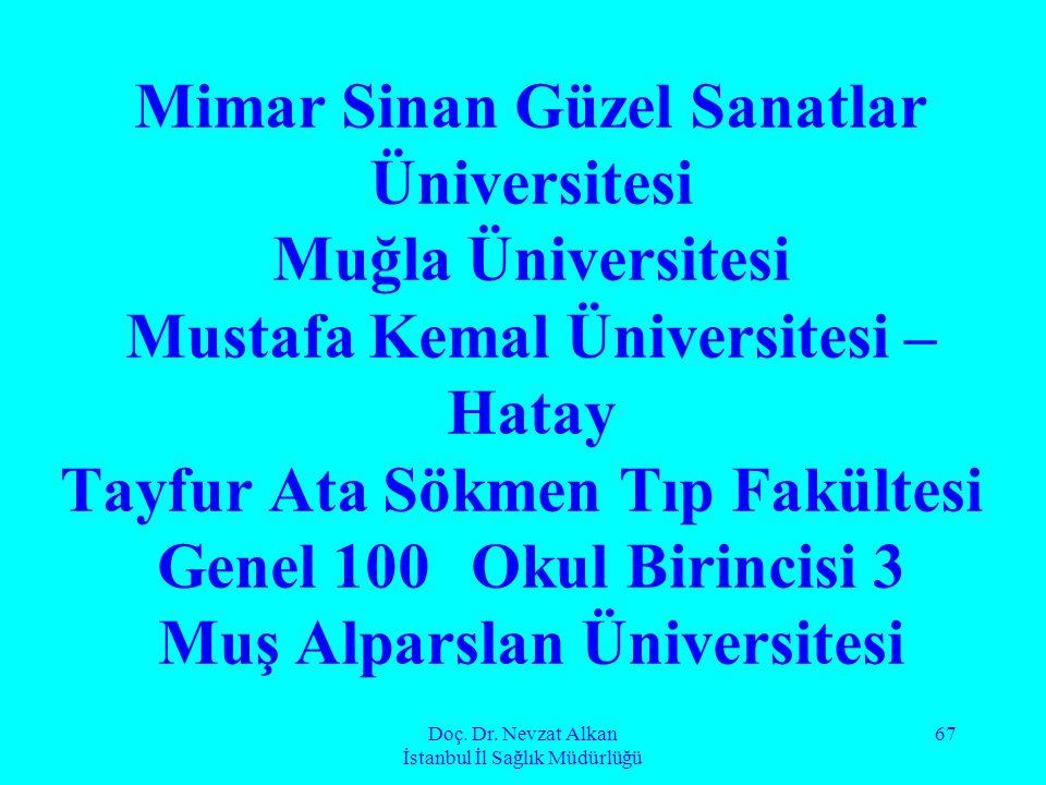 Doç. Dr. Nevzat Alkan İstanbul İl Sağlık Müdürlüğü 67 Mimar Sinan Güzel Sanatlar Üniversitesi Muğla Üniversitesi Mustafa Kemal Üniversitesi – Hatay Ta