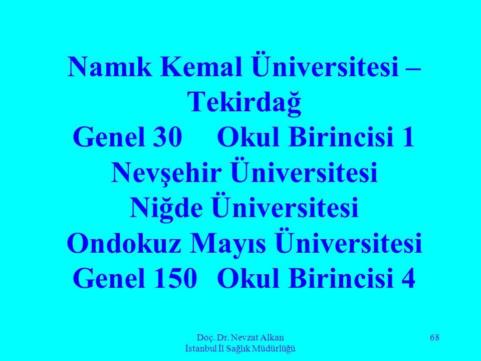 Doç. Dr. Nevzat Alkan İstanbul İl Sağlık Müdürlüğü 68 Namık Kemal Üniversitesi – Tekirdağ Genel 30 Okul Birincisi 1 Nevşehir Üniversitesi Niğde Üniver