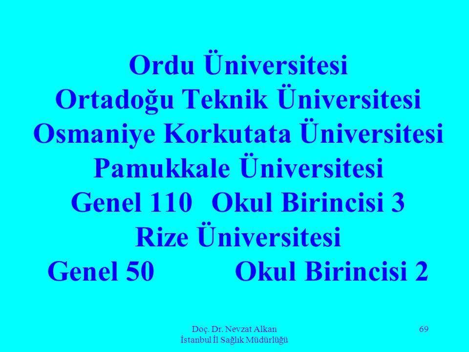 Doç. Dr. Nevzat Alkan İstanbul İl Sağlık Müdürlüğü 69 Ordu Üniversitesi Ortadoğu Teknik Üniversitesi Osmaniye Korkutata Üniversitesi Pamukkale Ünivers