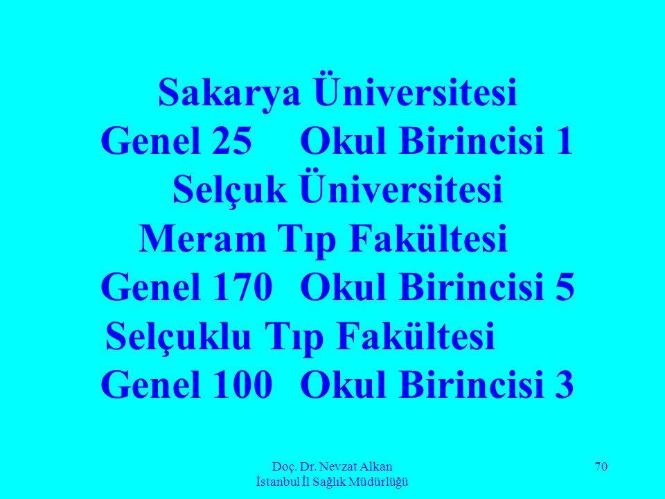 Doç. Dr. Nevzat Alkan İstanbul İl Sağlık Müdürlüğü 70 Sakarya Üniversitesi Genel 25 Okul Birincisi 1 Selçuk Üniversitesi Meram Tıp Fakültesi Genel 170