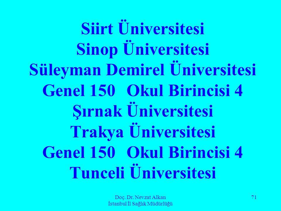 Doç. Dr. Nevzat Alkan İstanbul İl Sağlık Müdürlüğü 71 Siirt Üniversitesi Sinop Üniversitesi Süleyman Demirel Üniversitesi Genel 150 Okul Birincisi 4 Ş