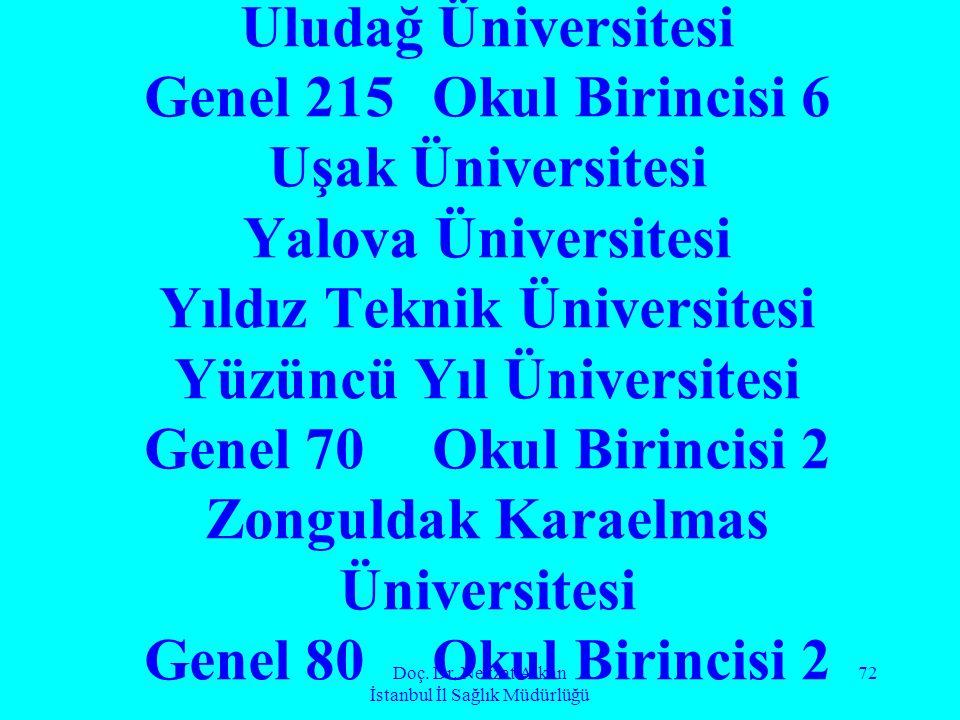 Doç. Dr. Nevzat Alkan İstanbul İl Sağlık Müdürlüğü 72 Uludağ Üniversitesi Genel 215 Okul Birincisi 6 Uşak Üniversitesi Yalova Üniversitesi Yıldız Tekn