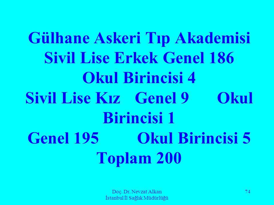 Doç. Dr. Nevzat Alkan İstanbul İl Sağlık Müdürlüğü 74 Gülhane Askeri Tıp Akademisi Sivil Lise Erkek Genel 186 Okul Birincisi 4 Sivil Lise Kız Genel 9