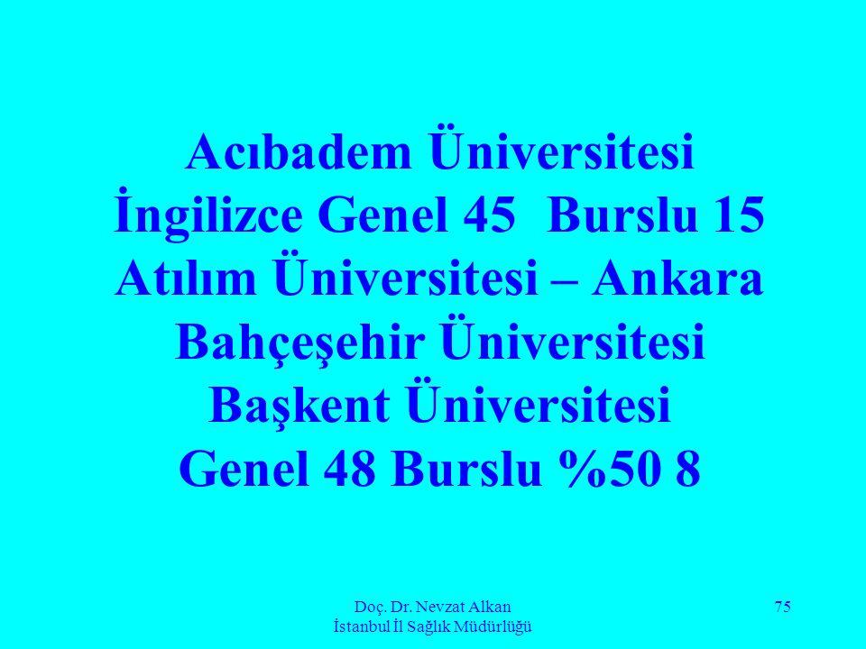 Doç. Dr. Nevzat Alkan İstanbul İl Sağlık Müdürlüğü 75 Acıbadem Üniversitesi İngilizce Genel 45Burslu 15 Atılım Üniversitesi – Ankara Bahçeşehir Üniver