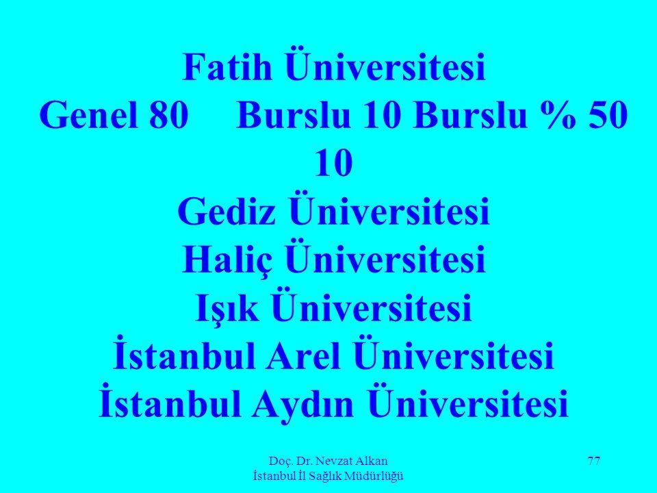 Doç. Dr. Nevzat Alkan İstanbul İl Sağlık Müdürlüğü 77 Fatih Üniversitesi Genel 80 Burslu 10 Burslu % 50 10 Gediz Üniversitesi Haliç Üniversitesi Işık