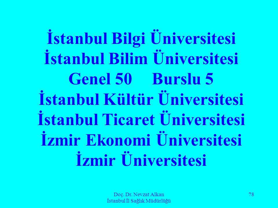 Doç. Dr. Nevzat Alkan İstanbul İl Sağlık Müdürlüğü 78 İstanbul Bilgi Üniversitesi İstanbul Bilim Üniversitesi Genel 50 Burslu 5 İstanbul Kültür Üniver