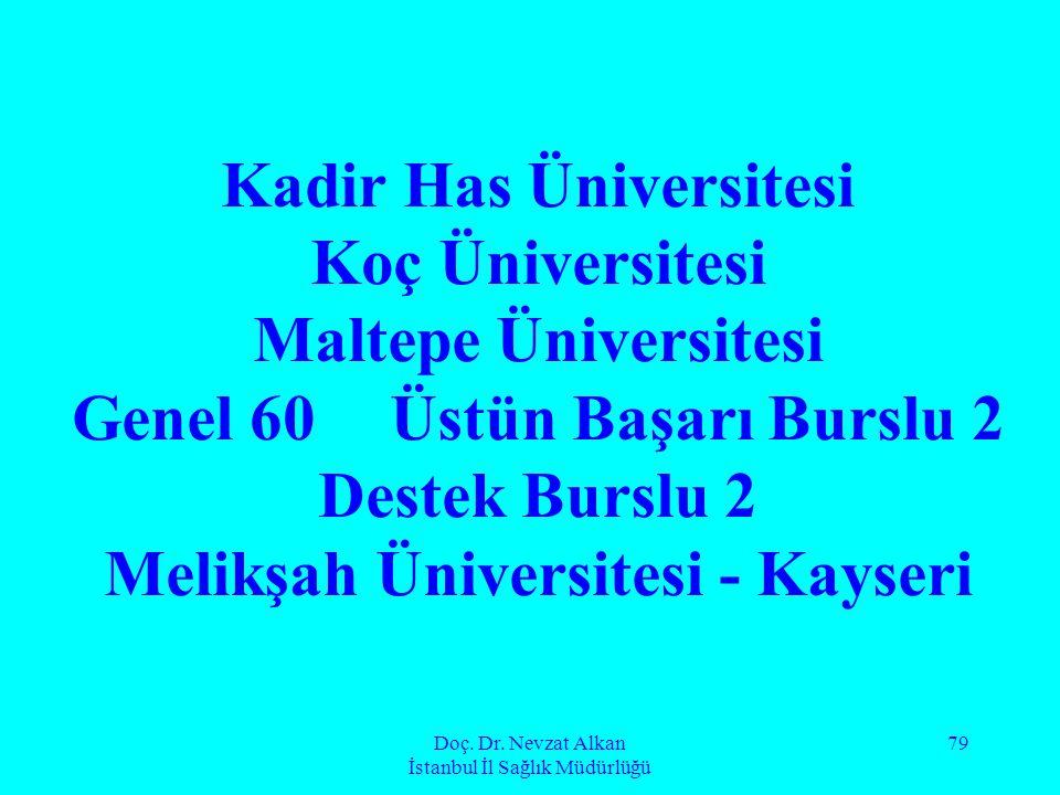 Doç. Dr. Nevzat Alkan İstanbul İl Sağlık Müdürlüğü 79 Kadir Has Üniversitesi Koç Üniversitesi Maltepe Üniversitesi Genel 60 Üstün Başarı Burslu 2 Dest