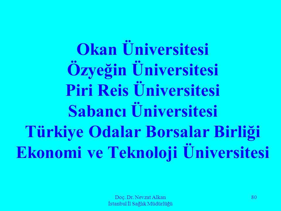 Doç. Dr. Nevzat Alkan İstanbul İl Sağlık Müdürlüğü 80 Okan Üniversitesi Özyeğin Üniversitesi Piri Reis Üniversitesi Sabancı Üniversitesi Türkiye Odala
