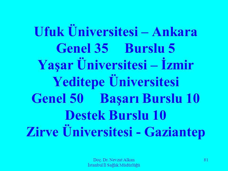 Doç. Dr. Nevzat Alkan İstanbul İl Sağlık Müdürlüğü 81 Ufuk Üniversitesi – Ankara Genel 35Burslu 5 Yaşar Üniversitesi – İzmir Yeditepe Üniversitesi Gen