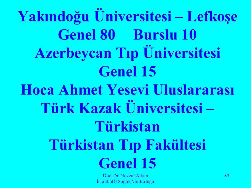 Doç. Dr. Nevzat Alkan İstanbul İl Sağlık Müdürlüğü 83 Yakındoğu Üniversitesi – Lefkoşe Genel 80 Burslu 10 Azerbeycan Tıp Üniversitesi Genel 15 Hoca Ah