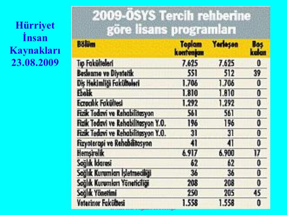 Doç. Dr. Nevzat Alkan İstanbul İl Sağlık Müdürlüğü 85 Hürriyet İnsan Kaynakları 23.08.2009