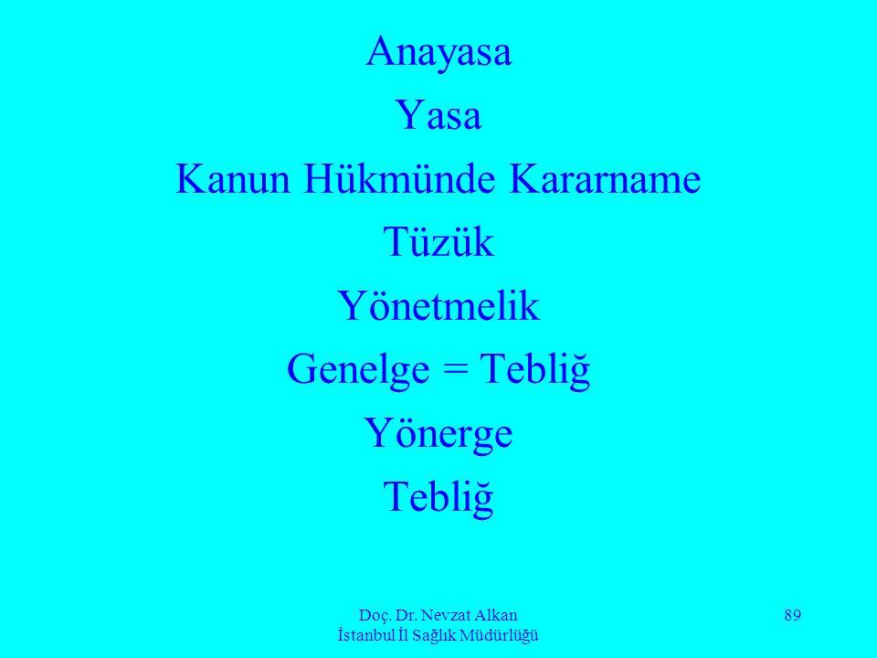 Doç. Dr. Nevzat Alkan İstanbul İl Sağlık Müdürlüğü 89 Anayasa Yasa Kanun Hükmünde Kararname Tüzük Yönetmelik Genelge = Tebliğ Yönerge Tebliğ