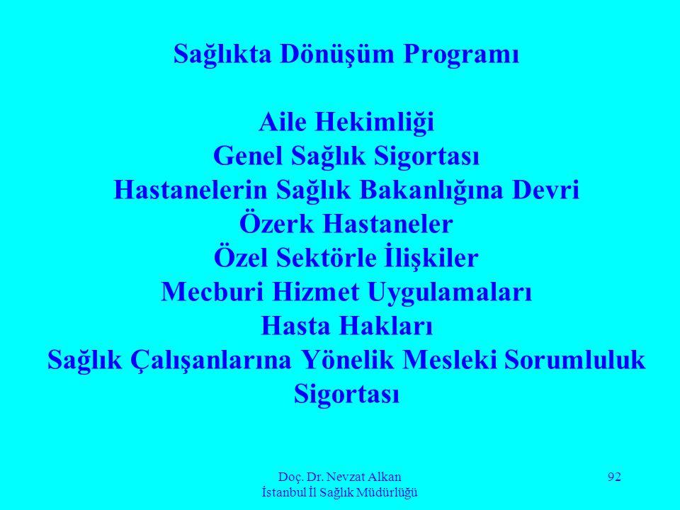 Doç. Dr. Nevzat Alkan İstanbul İl Sağlık Müdürlüğü 92 Sağlıkta Dönüşüm Programı Aile Hekimliği Genel Sağlık Sigortası Hastanelerin Sağlık Bakanlığına