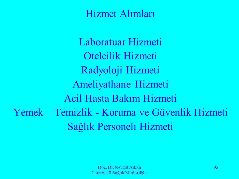 Doç. Dr. Nevzat Alkan İstanbul İl Sağlık Müdürlüğü 93 Hizmet Alımları Laboratuar Hizmeti Otelcilik Hizmeti Radyoloji Hizmeti Ameliyathane Hizmeti Acil