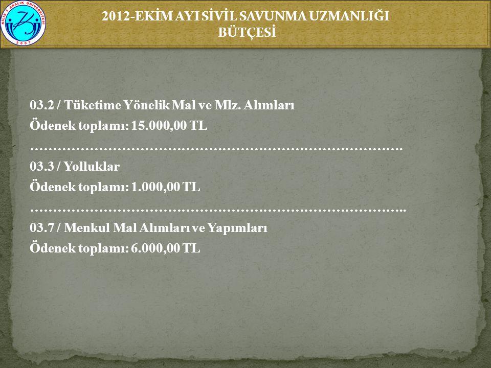 2012-EKİM AYI SİVİL SAVUNMA UZMANLIĞI BÜTÇESİ 2012-EKİM AYI SİVİL SAVUNMA UZMANLIĞI BÜTÇESİ