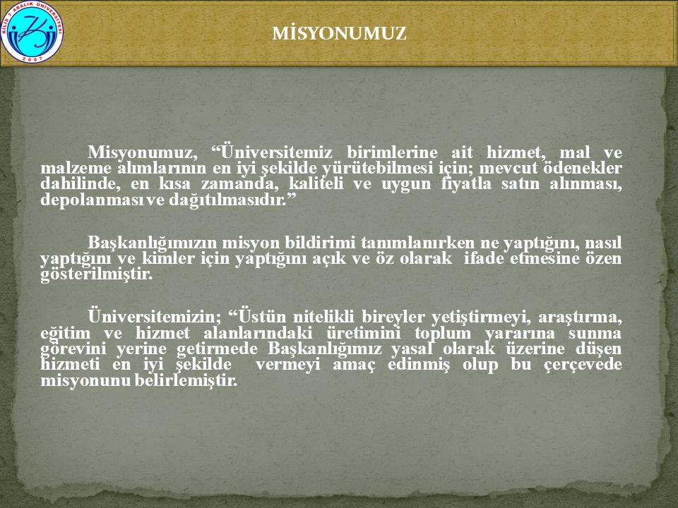 YILLARA GÖRE 03.2 HARCAMA KALEMİ