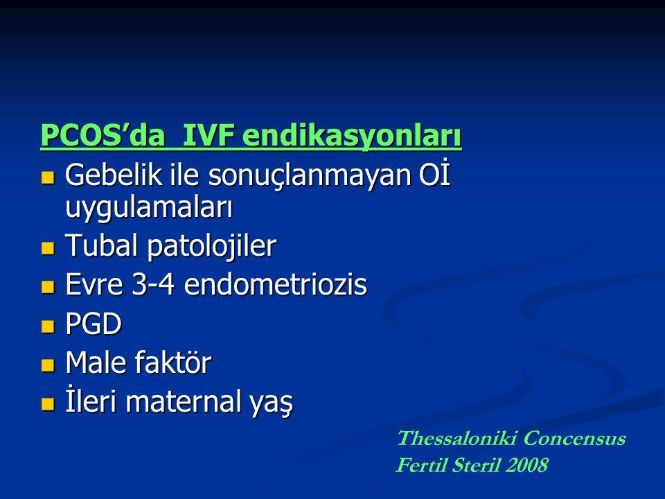 PCOS'da IVF endikasyonları Gebelik ile sonuçlanmayan Oİ uygulamaları Gebelik ile sonuçlanmayan Oİ uygulamaları Tubal patolojiler Tubal patolojiler Evre 3-4 endometriozis Evre 3-4 endometriozis PGD PGD Male faktör Male faktör İleri maternal yaş İleri maternal yaş Thessaloniki Concensus Fertil Steril 2008