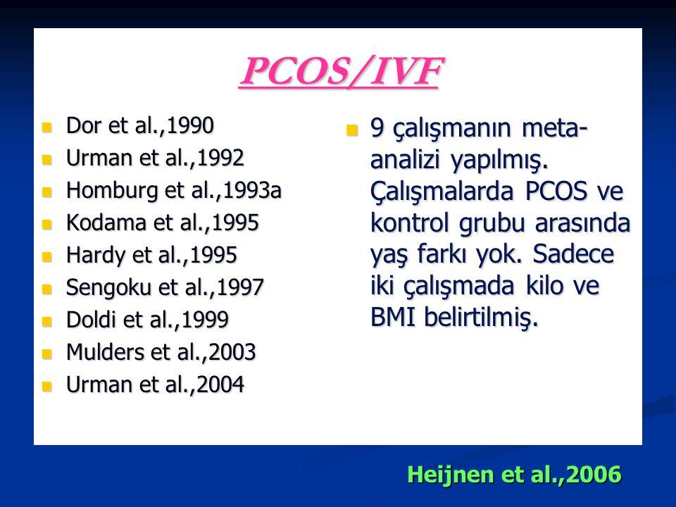PCOS/IVF Dor et al.,1990 Dor et al.,1990 Urman et al.,1992 Urman et al.,1992 Homburg et al.,1993a Homburg et al.,1993a Kodama et al.,1995 Kodama et al.,1995 Hardy et al.,1995 Hardy et al.,1995 Sengoku et al.,1997 Sengoku et al.,1997 Doldi et al.,1999 Doldi et al.,1999 Mulders et al.,2003 Mulders et al.,2003 Urman et al.,2004 Urman et al.,2004 9 çalışmanın meta- analizi yapılmış.