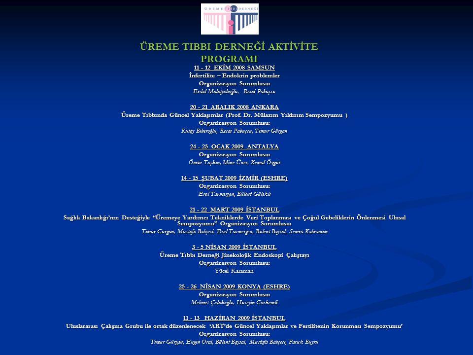 11 - 12 EKİM 2008 SAMSUN İnfertilite – Endokrin problemler Organizasyon Sorumlusu: Erdal Malatyalıoğlu, Recai Pabuçcu 20 - 21 ARALIK 2008 ANKARA Üreme Tıbbında Güncel Yaklaşımlar (Prof.
