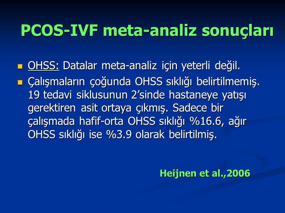 PCOS-IVF meta-analiz sonuçları OHSS: Datalar meta-analiz için yeterli değil. OHSS: Datalar meta-analiz için yeterli değil. Çalışmaların çoğunda OHSS s