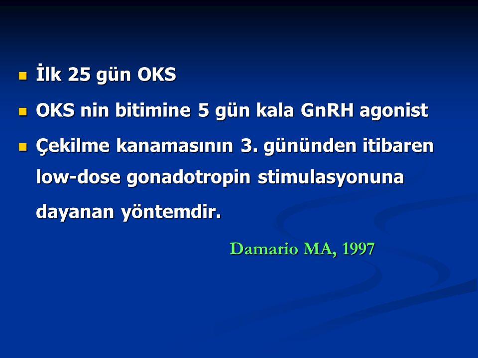 İlk 25 gün OKS İlk 25 gün OKS OKS nin bitimine 5 gün kala GnRH agonist OKS nin bitimine 5 gün kala GnRH agonist Çekilme kanamasının 3.