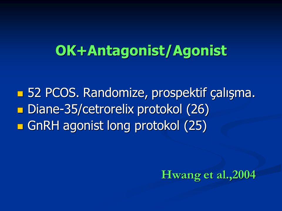 OK+Antagonist/Agonist 52 PCOS. Randomize, prospektif çalışma. 52 PCOS. Randomize, prospektif çalışma. Diane-35/cetrorelix protokol (26) Diane-35/cetro