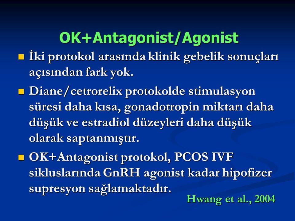 OK+Antagonist/Agonist İki protokol arasında klinik gebelik sonuçları açısından fark yok.