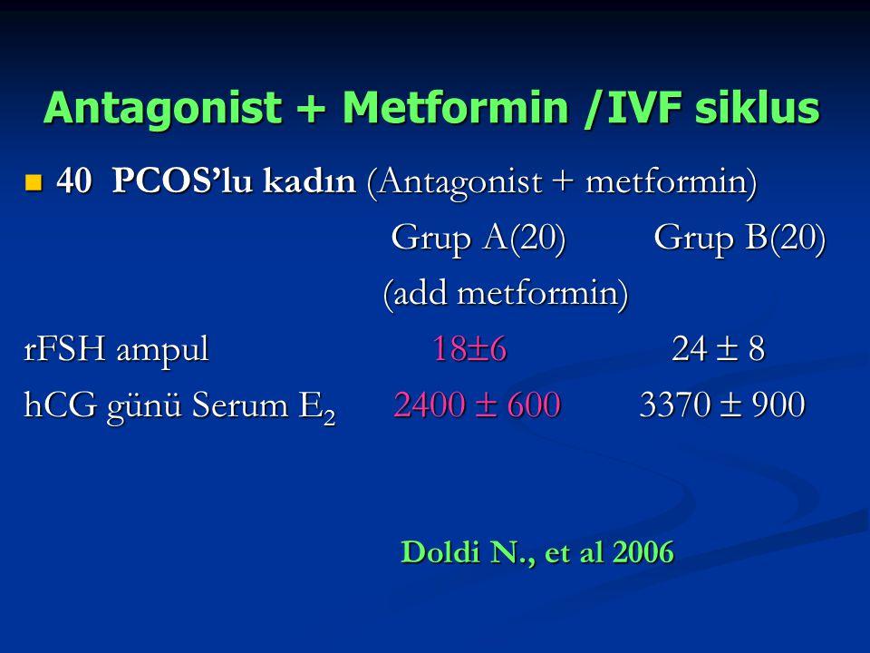 Antagonist + Metformin /IVF siklus 40 PCOS'lu kadın (Antagonist + metformin) 40 PCOS'lu kadın (Antagonist + metformin) Grup A(20) Grup B(20) Grup A(20
