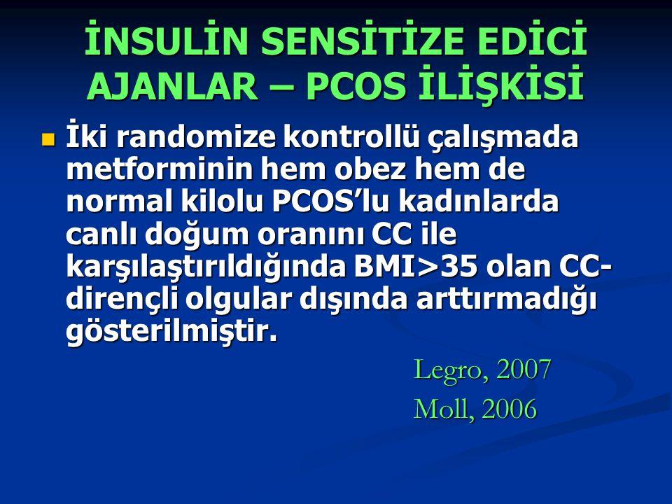 İNSULİN SENSİTİZE EDİCİ AJANLAR – PCOS İLİŞKİSİ İki randomize kontrollü çalışmada metforminin hem obez hem de normal kilolu PCOS'lu kadınlarda canlı doğum oranını CC ile karşılaştırıldığında BMI>35 olan CC- dirençli olgular dışında arttırmadığı gösterilmiştir.