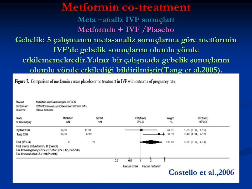 Metformin co-treatment Meta –analiz IVF sonuçları Metformin + IVF /Plasebo Gebelik: 5 çalışmanın meta-analiz sonuçlarına göre metformin IVF'de gebelik sonuçlarını olumlu yönde etkilememektedir.Yalnız bir çalışmada gebelik sonuçlarını olumlu yönde etkilediği bildirilmiştir(Tang et al.2005).