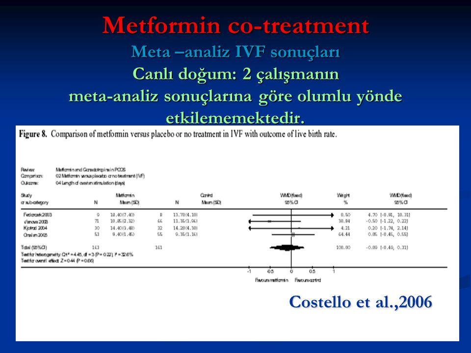 Metformin co-treatment Meta –analiz IVF sonuçları Canlı doğum: 2 çalışmanın meta-analiz sonuçlarına göre olumlu yönde etkilememektedir.