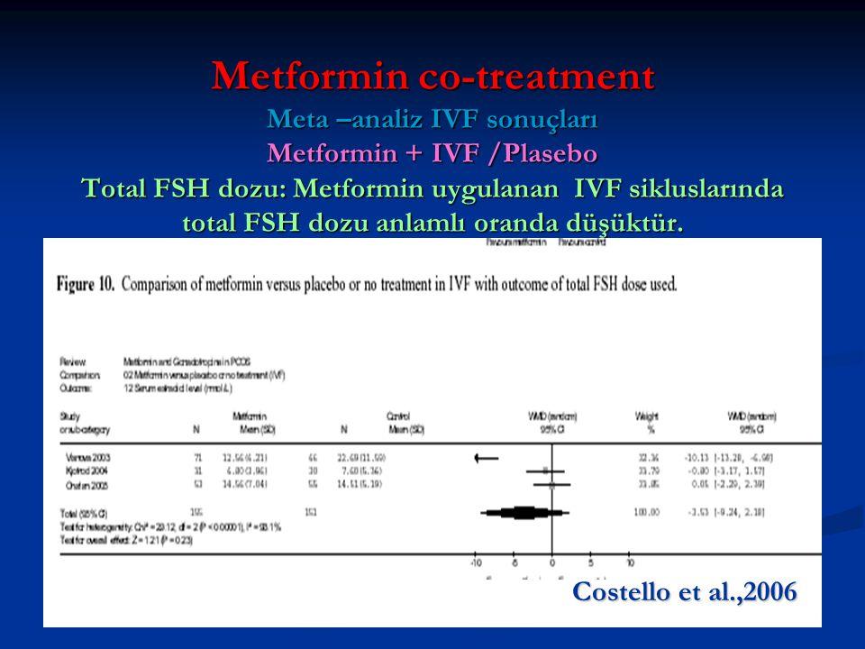 Metformin co-treatment Meta –analiz IVF sonuçları Metformin + IVF /Plasebo Total FSH dozu: Metformin uygulanan IVF sikluslarında total FSH dozu anlaml