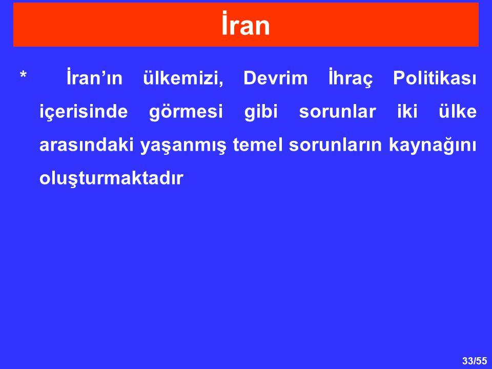 33/55 * İran'ın ülkemizi, Devrim İhraç Politikası içerisinde görmesi gibi sorunlar iki ülke arasındaki yaşanmış temel sorunların kaynağını oluşturmakt