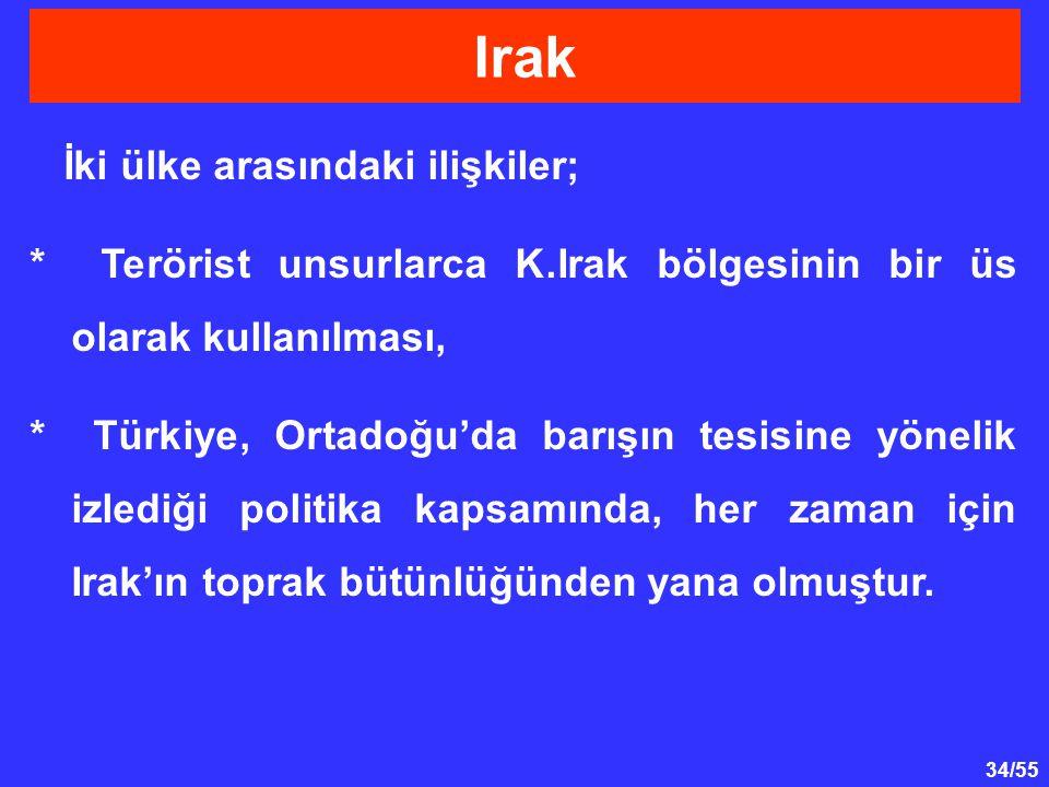 34/55 Irak İki ülke arasındaki ilişkiler; * Terörist unsurlarca K.Irak bölgesinin bir üs olarak kullanılması, * Türkiye, Ortadoğu'da barışın tesisine