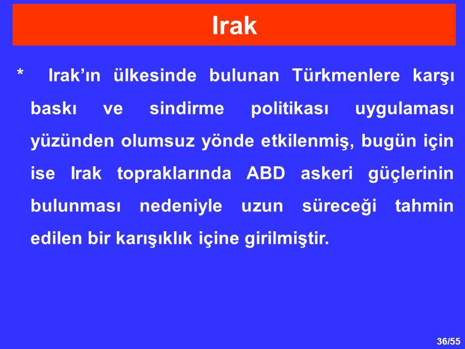 36/55 * Irak'ın ülkesinde bulunan Türkmenlere karşı baskı ve sindirme politikası uygulaması yüzünden olumsuz yönde etkilenmiş, bugün için ise Irak top