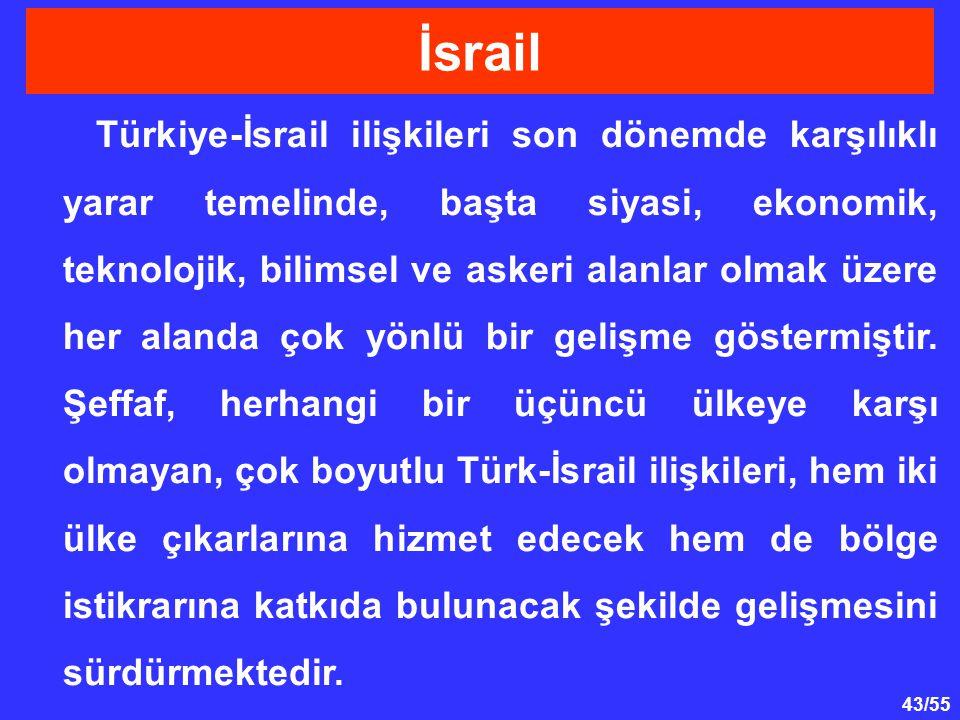 43/55 Türkiye-İsrail ilişkileri son dönemde karşılıklı yarar temelinde, başta siyasi, ekonomik, teknolojik, bilimsel ve askeri alanlar olmak üzere her