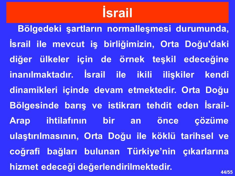 44/55 Bölgedeki şartların normalleşmesi durumunda, İsrail ile mevcut iş birliğimizin, Orta Doğu'daki diğer ülkeler için de örnek teşkil edeceğine inan