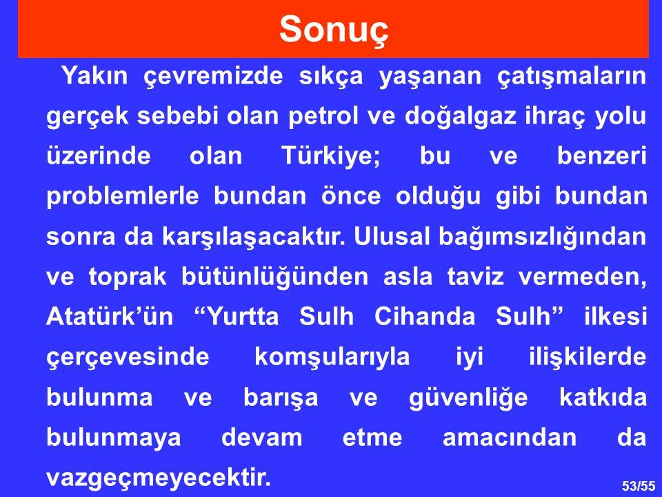 53/55 Yakın çevremizde sıkça yaşanan çatışmaların gerçek sebebi olan petrol ve doğalgaz ihraç yolu üzerinde olan Türkiye; bu ve benzeri problemlerle b