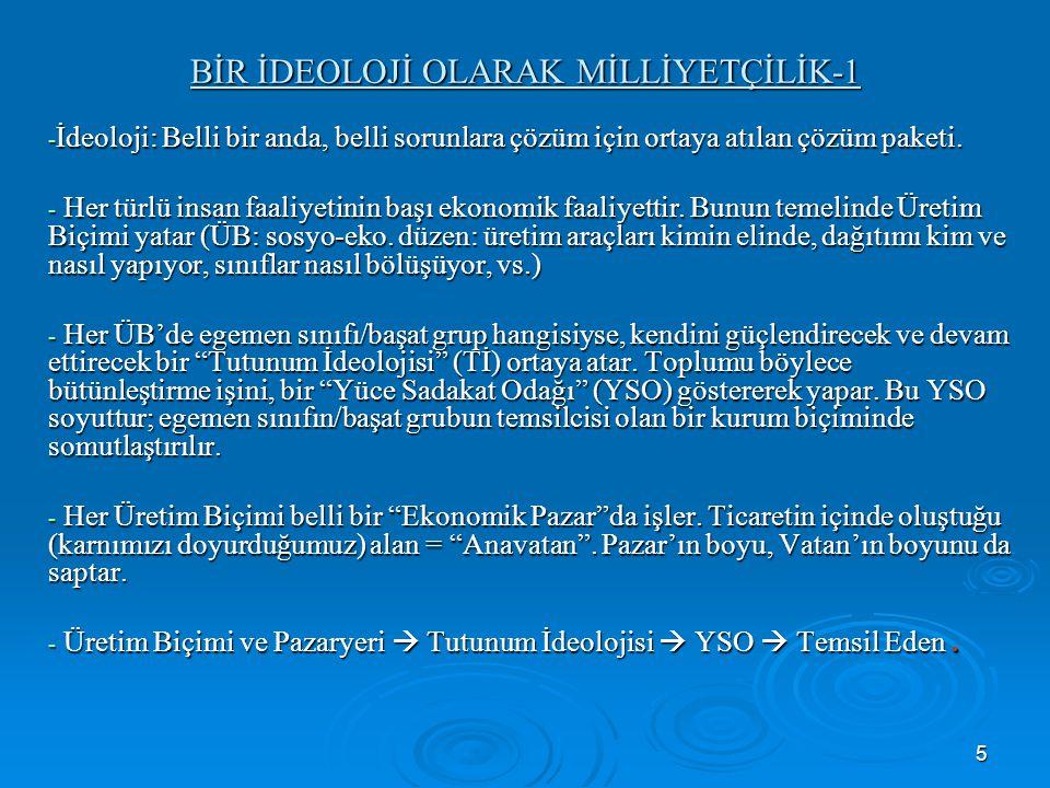 26 Bugün Türkiye'de kullanılan kimi terimler üzerine: Milliyetçilik, Ulusalcılık, Yurtseverlik -Milliyetçilik: Bugün daha çok milliyetçi-mukaddesatçı olarak anılanlar tarafından kullanılıyor.