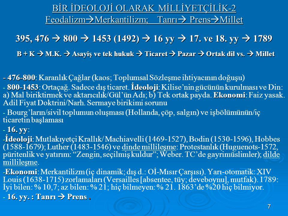 7 BİR İDEOLOJİ OLARAK MİLLİYETÇİLİK-2 Feodalizm  Merkantilizm; Tanrı  Prens  Millet 395, 476  800  1453 (1492)  16 yy  17. ve 18. yy  1789 B +
