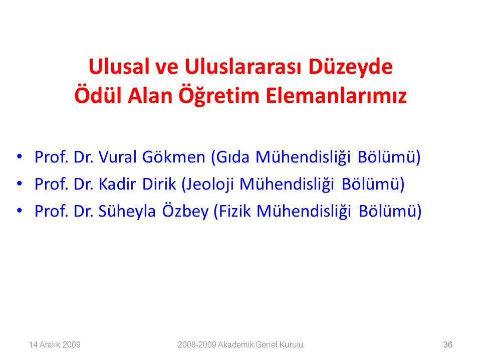 3714 Aralık 20092008-2009 Akademik Genel Kurulu37 6.Proje Sergisinde, Fakülte 1.sine 1.000 TL, Fakülte 2.sine 750 TL, Fakülte 3.süne 500 TL ve Bölüm Birincilerine 500'er TL ödül verilmiştir.