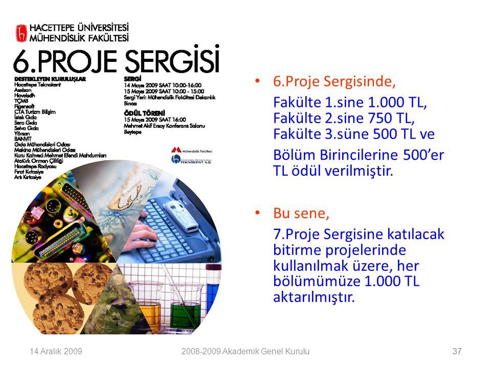 3814 Aralık 20092008-2009 Akademik Genel Kurulu38 Fakülte Birincisi PROJENİN ADI: : Yarı Etkin Mikroişlemci Denetimli Protez Diz Eklemi Tasarımı Proje Yürütücüsünün Adı: Doç.Dr.